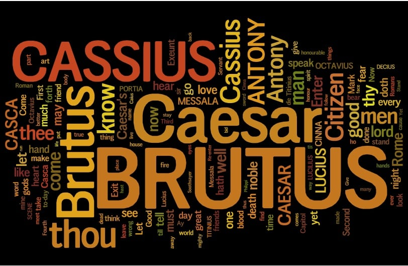 julius caesar theme of loyalty Loyalty and betrayal are central ideas in this play explore how shakespeare illustrates these themes in julius caesar loyalty and betrayal create much of the tension and uncertainty in the text brutus begins as a loyal the trusted friend to caesar and his movement towards the conspirators demonstrate how manipulative and influencing an opinion can be, and his honour towards the city meant.